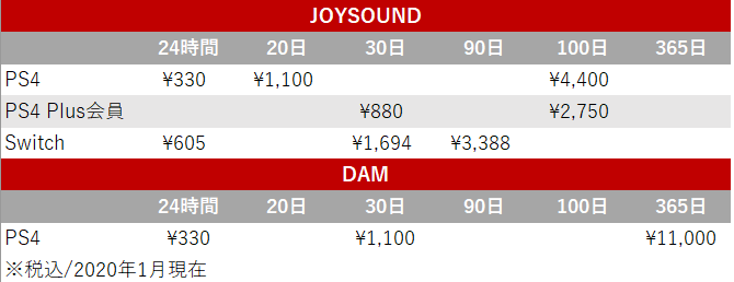dam/joysound_price