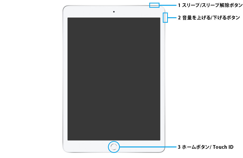 how-to-ipad2